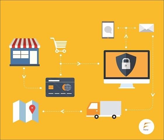 Sistem Pembayaran Online Shop